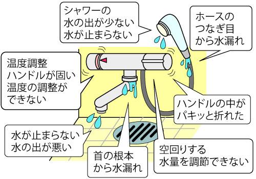 お風呂蛇口水漏れ