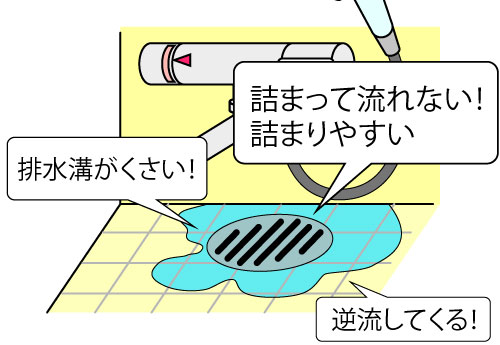 お風呂排水つまり