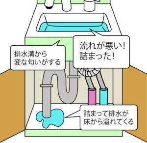洗面台つまり