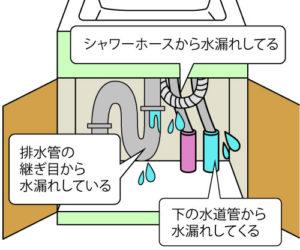 洗面台下水漏れ