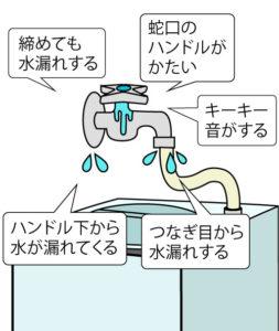 洗濯蛇口水漏れ