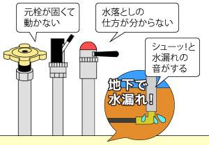 水抜き栓水漏れ