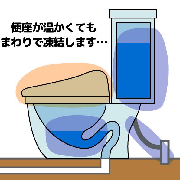 トイレ凍結ゾーン