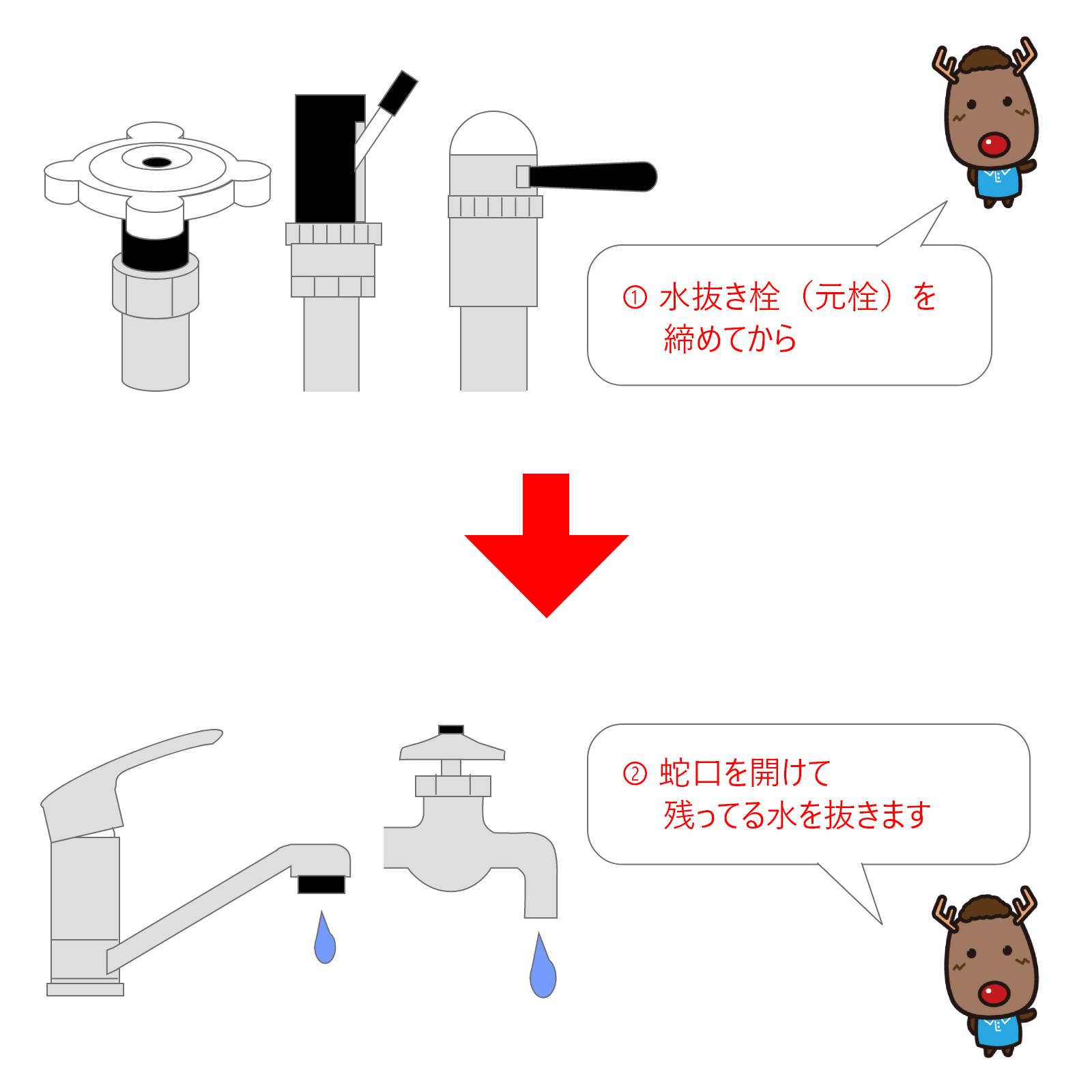 水抜きの方法