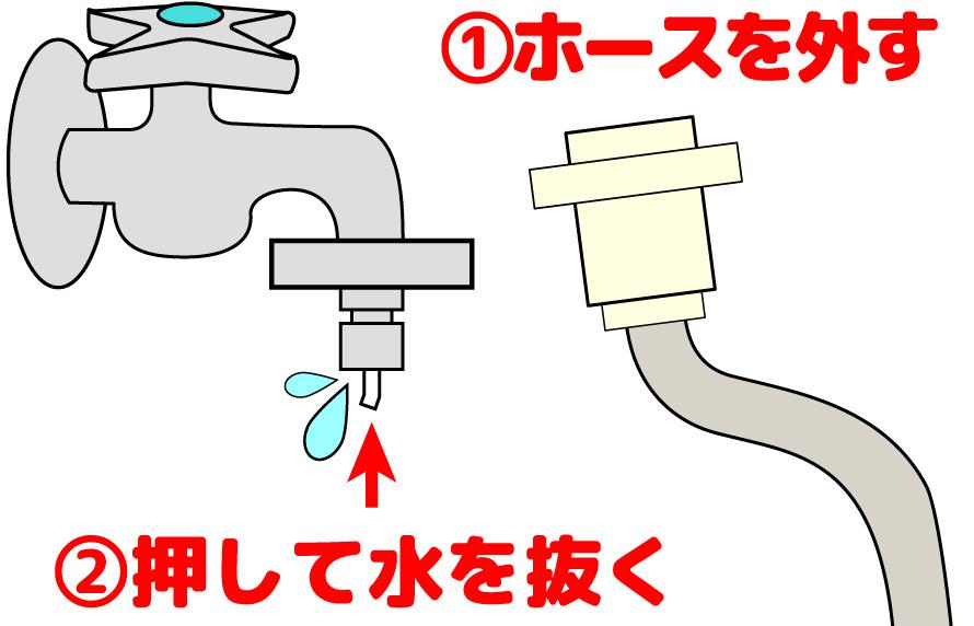 洗濯蛇口_水抜き