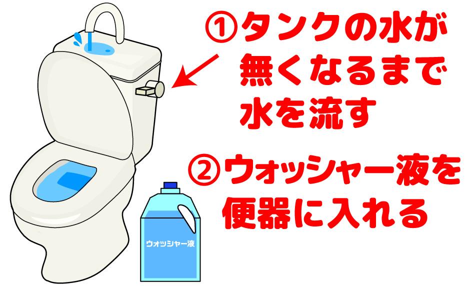トイレ水抜き
